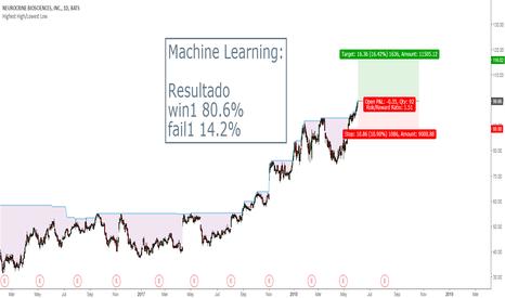NBIX: Testeando modelo Machine Learning