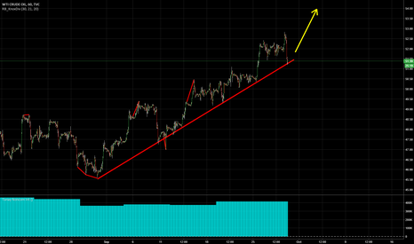 USOIL: Buy crude dude