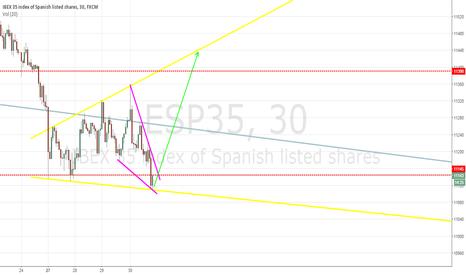 ESP35: come up?