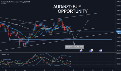 AUDNZD: AUD/NZD Buy Opp 800 EMA as Buy Zone