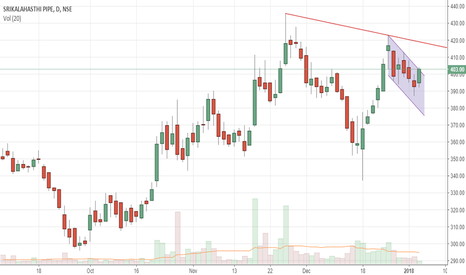 SRIPIPES: FLag Breakout!!