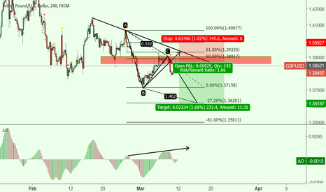 GBPUSD: potencional abcd pattern + hidden divergence= trend continuation