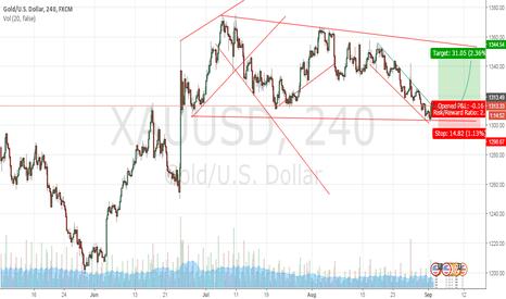 XAUUSD: High Risk Buy Signal