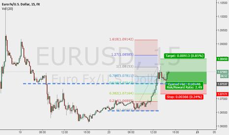 EURUSD: Pull back