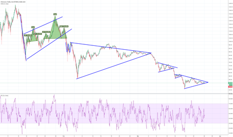 ETHUSD: Ethereum: The Drop Continues