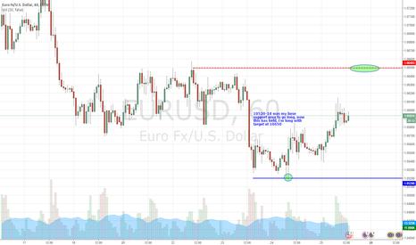 EURUSD: EUR-USD long side