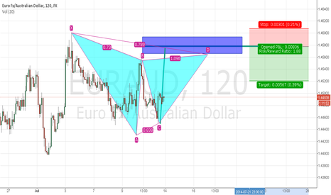 EURAUD: EUR AUD Bearish Gartley