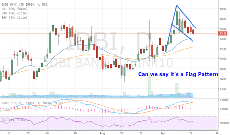 IDBI: Learning Post : Can we Say it's a Flag Breakout?