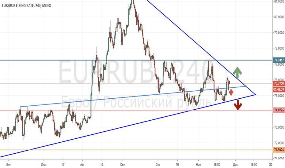 EURRUB: EUR/RUB_2018/11/27