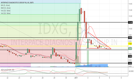 IDXG: there is no room but to squeeze up