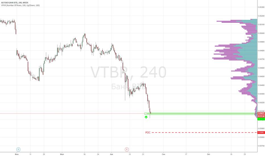 VTBR: Банк ВТБ. Покупка по текущей цене 0.04.