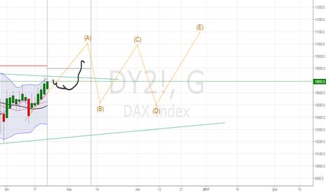 DY2!: dax ist dax