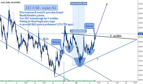 Trader Supernova_elite — Trading Ideas & Charts — TradingView