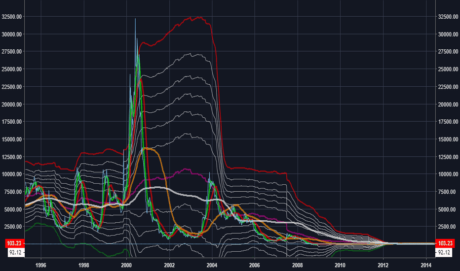 NEON: A crazy past as SBE causes NEONODE chart to look amazing