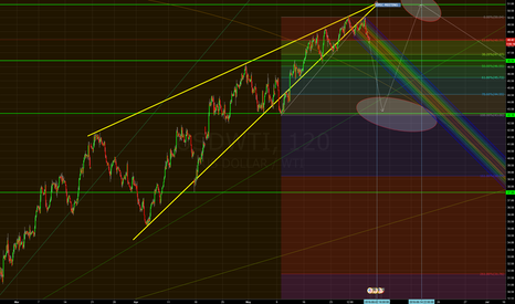 USDWTI: WTI projection using 2hr candles and reflection