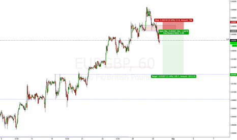 EURGBP: Why not?