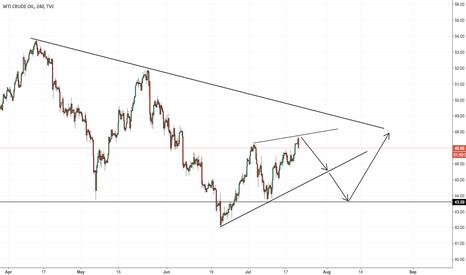 USOIL: WTI is going to upper trend & break it
