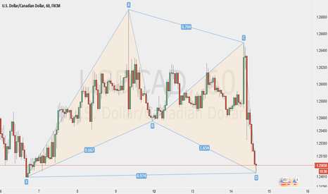 USDCAD: Bull Gartley Pattern on USDCAD 1Hr Chart