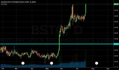 BSTC: bstc