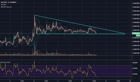 DNTBTC: DNT triangle looks good