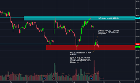 T: Simple S/R Strategy: Trade #3 - T