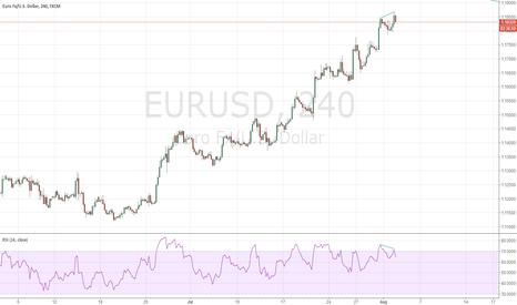 EURUSD: try sell again,stop in 1.188,target in 1.153.