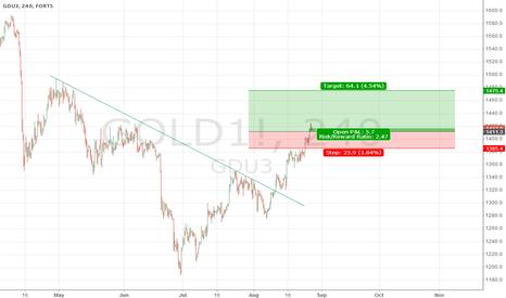 GOLD1!: LONG GOLD