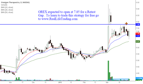 OREX: OREX Day Trade Retest Gap (Brad Reed Mar27,2015)