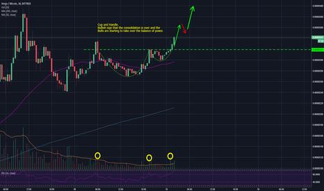 XVGBTC: Bullish momentum building following consolidation.