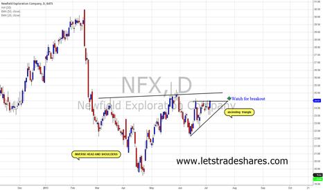 NFX: Newfield exploration