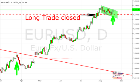 "EURUSD: Quote: ""Washington Continues To Weigh On Markets"""