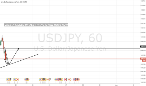 USDJPY: WE HAVE A BIT MORE OF A DOWN SIDE MOVE IN THE SQUEEZE