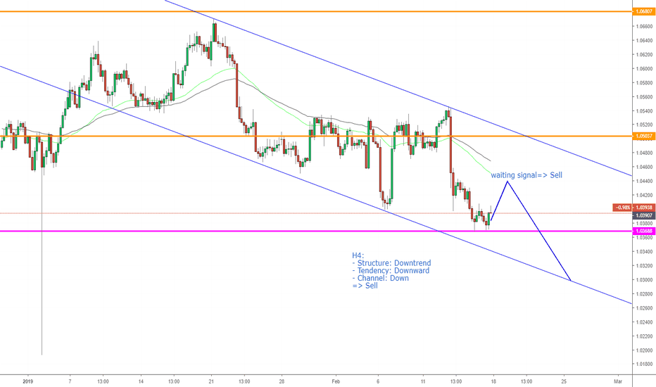 AUDNZD: AUDNZD, Sell on H4.