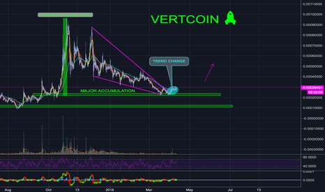 VTCBTC: VERTCOIN TO $100+ THIS YEAR? - Very Likely