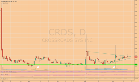 CRDS: Pennant Formation