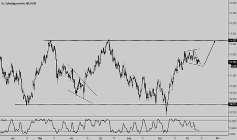 USDJPY: USD/JPY - MINOR CORRECTION OVER -> ONE MORE MOVE UP