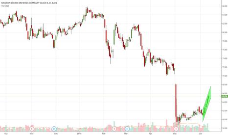 TAP: Upward Channel