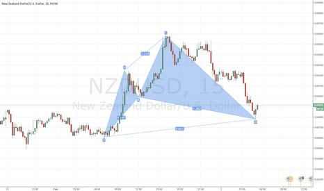 NZDUSD: #NZDUSD / 1HOUR / cYPHER / LONG