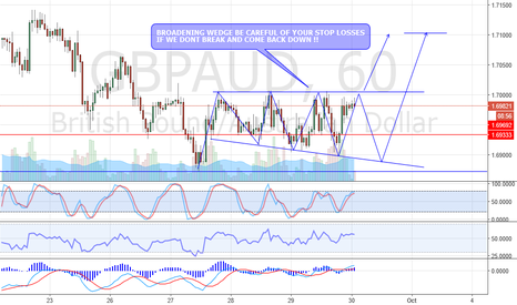 GBPAUD: GBPAUD - BROADENING WEDGE