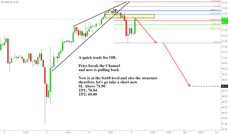 USOIL: A quick trade for OIL