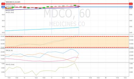 MDCO: mdco