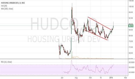 HUDCO: Hudco - Channel BO