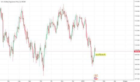 USDJPY: Pullback in arrivo per USD/JPY e poi long?