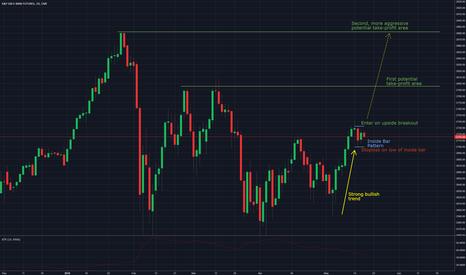 ESM2018: ES - Inside bar pattern breakout trade!