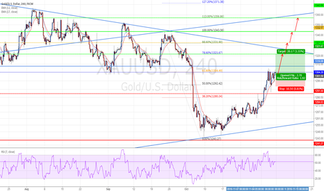 XAUUSD: XAUUSD : Long positions - Ratio ( 1 : 1.92)
