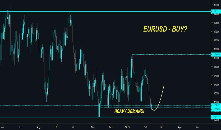 EURUSD: EURUSD - BUY NOW?