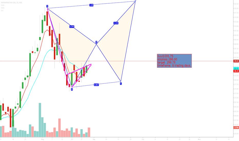 IGL: its risky pattern
