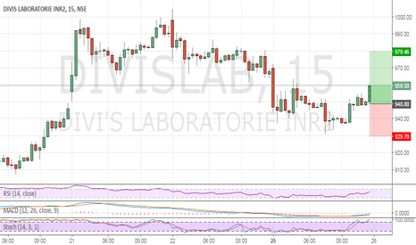 DIVISLAB: Pharma sector is very top position