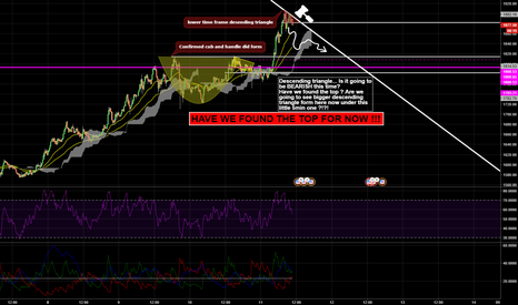BTCUSD: Is this IT !!