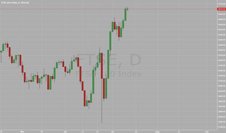 FTSE: FTSE 100 Reversal
